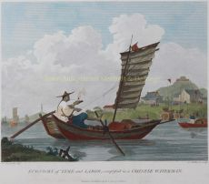 Economy of Time and Labor, exemplified in a Chinese Waterman  by Alexander, William (1767-1816)