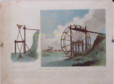 Chinese water wheel after William Alexander by William Alexander